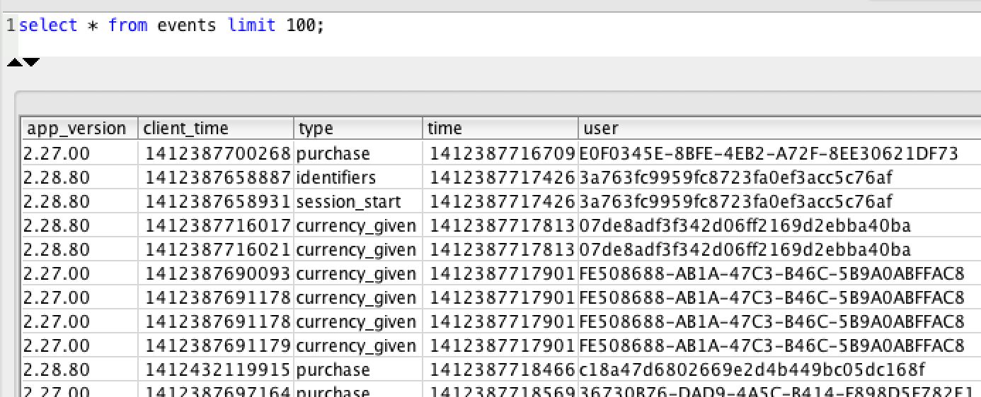 Redshift event import - Swrve Help Center
