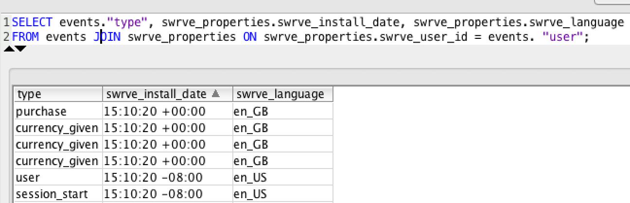 Redshift sample event queries - Swrve Help Center
