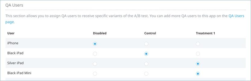 A/B Test QA