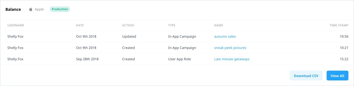App level audit trail