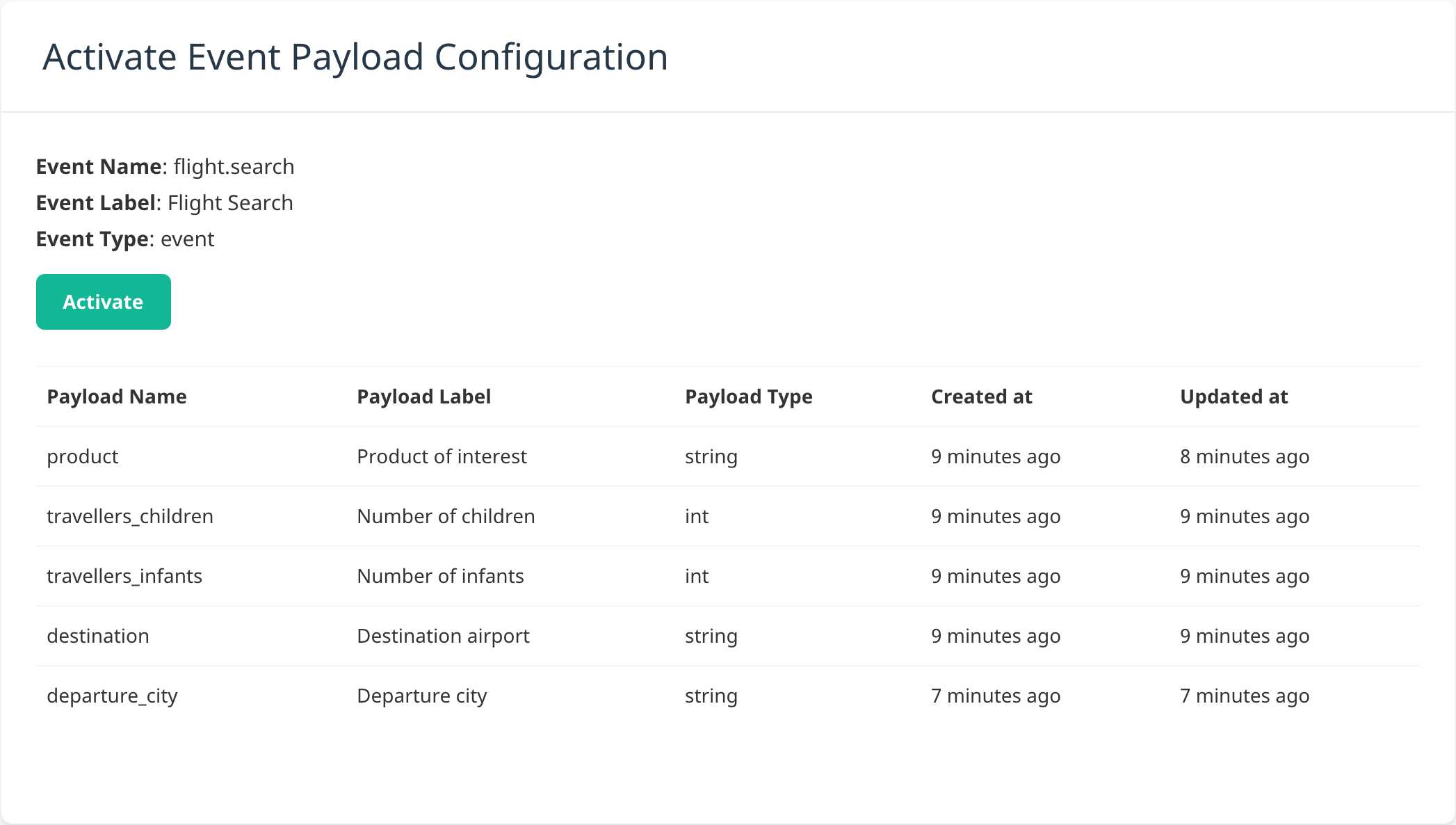 Activate event payload configuration