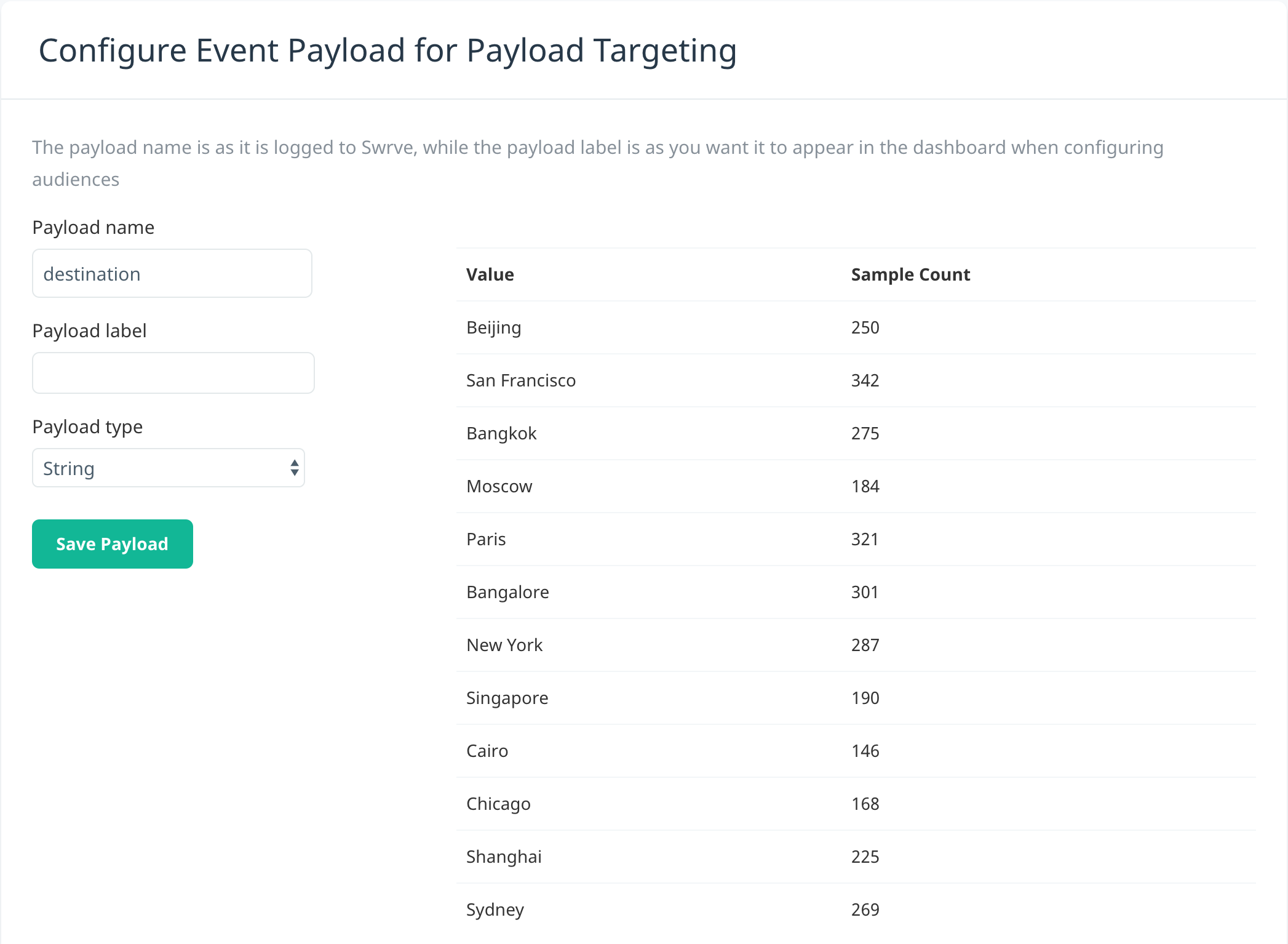 Event payloads table of values
