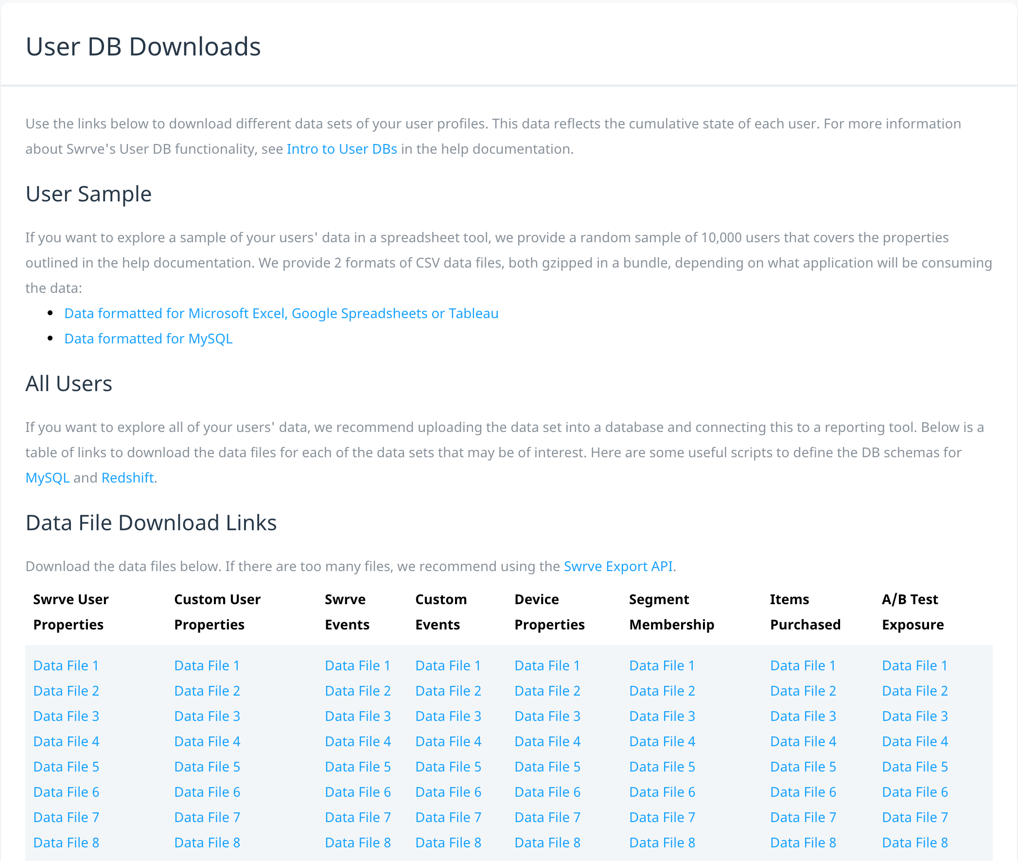User databases download screen