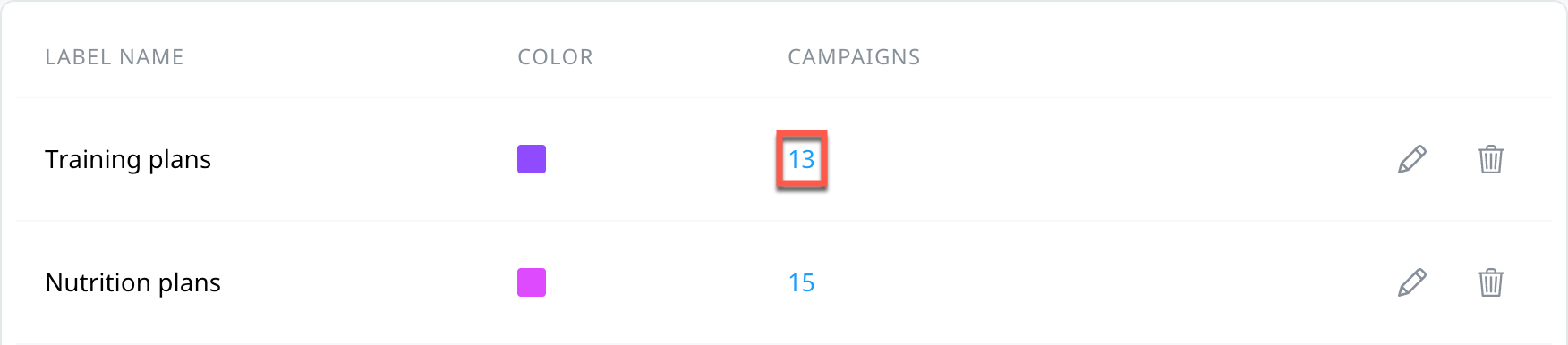 Count and quick link to view campaigns associated with a specific tag