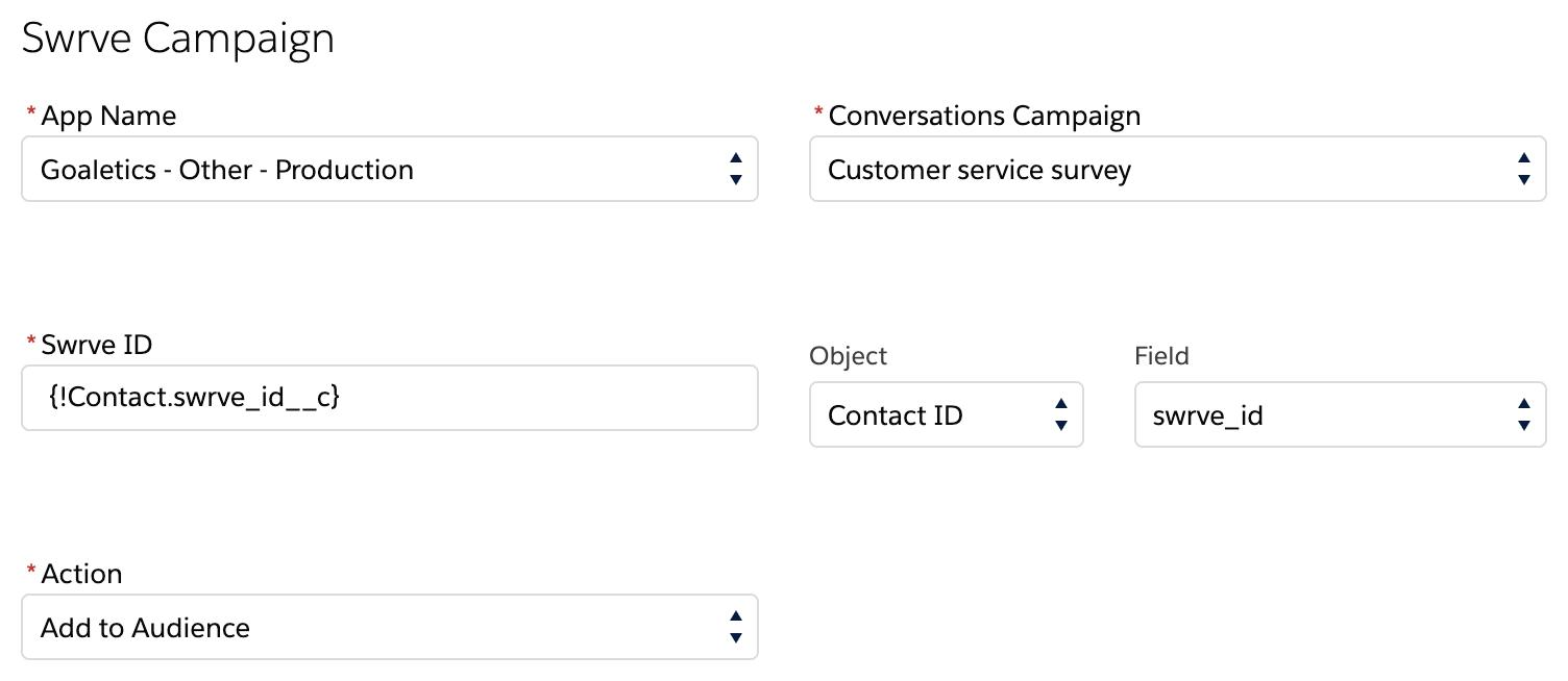 Swrve Conversation activity campaign details