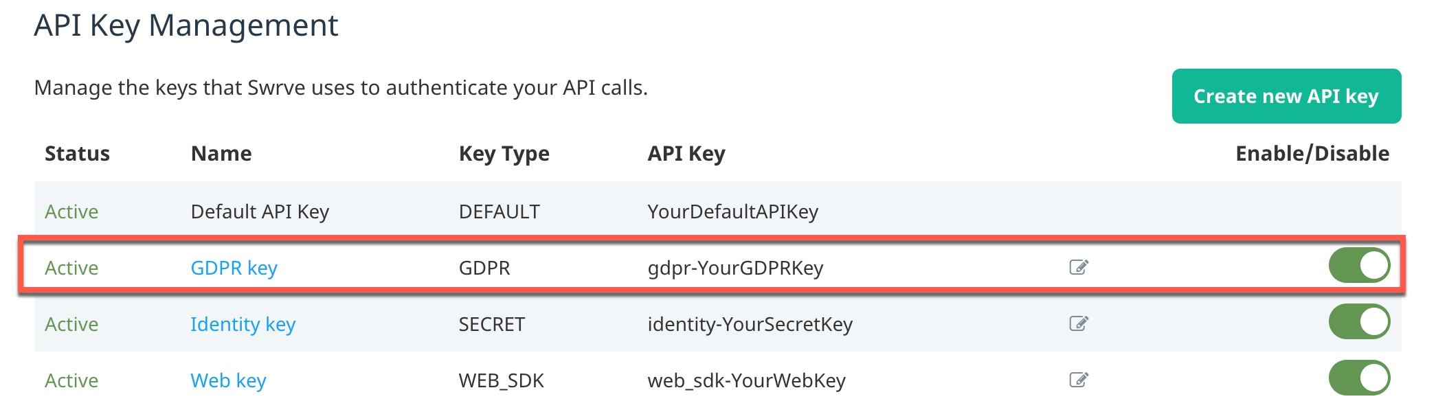 The API Key Management section of the Integration Settings page, showing an app's various types of API keys, including GDPR.