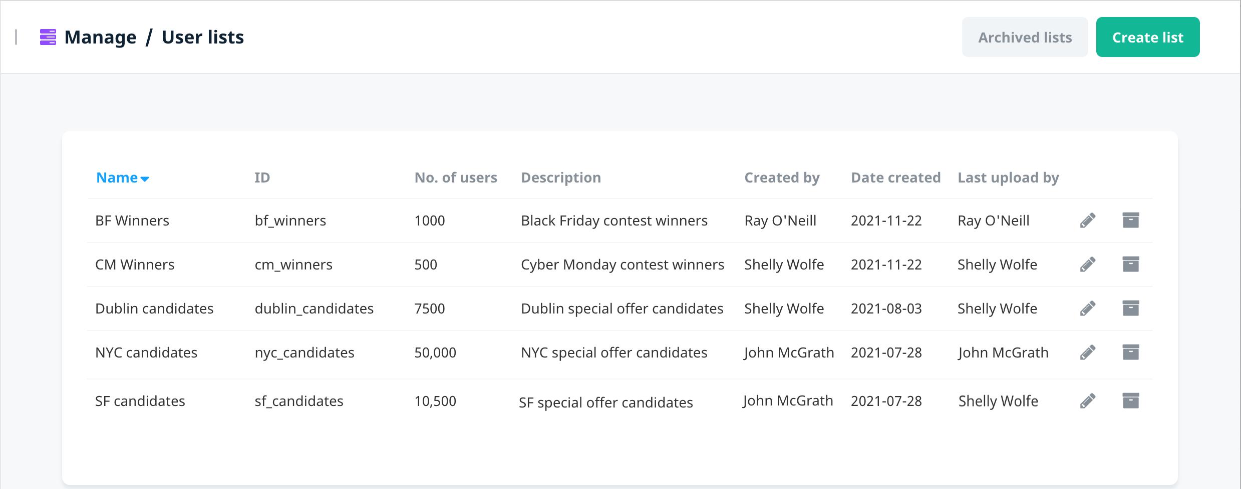 User list management screen